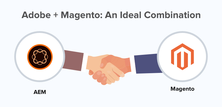 Adobe + Magento: An Ideal Combination