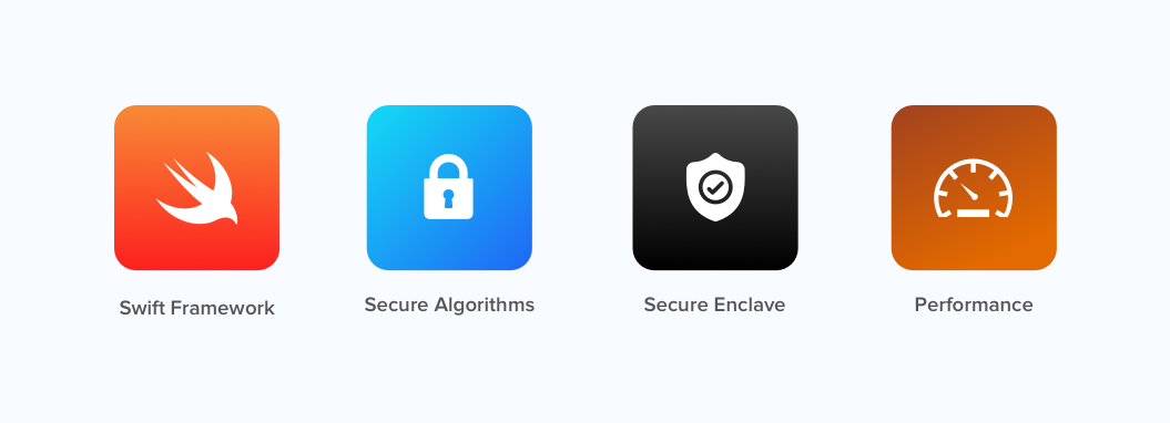 Cryptokit features when it comes to iOS application development.