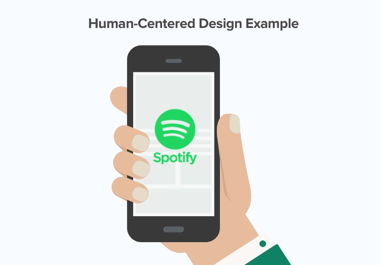 Spotify example for human-centered approach