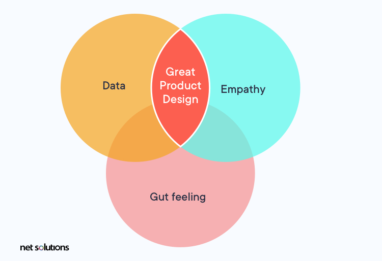 Elements that help make a great product design