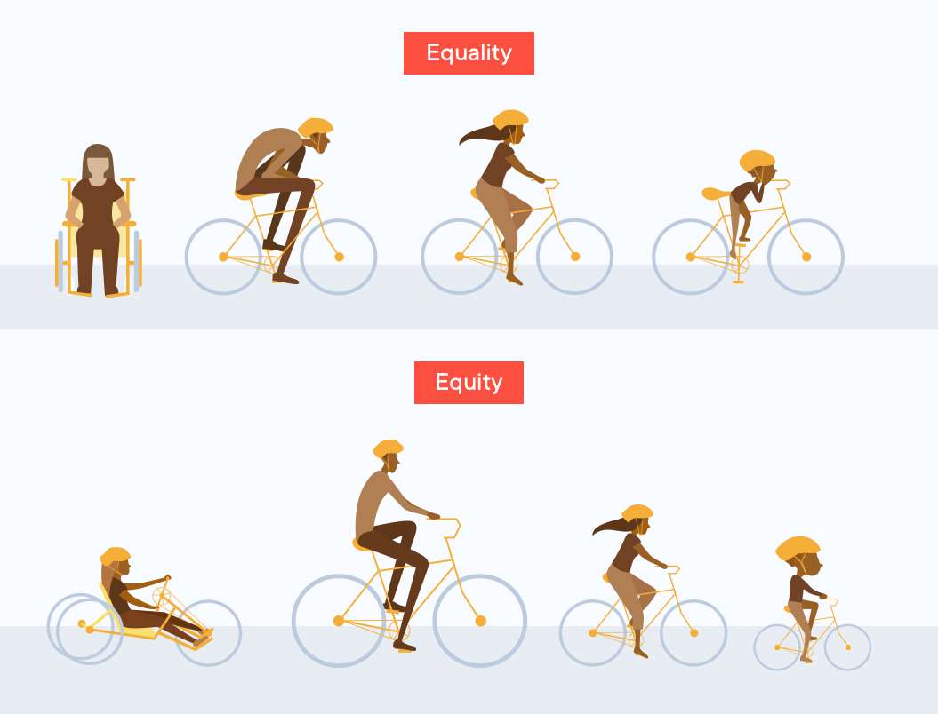 Illustration that proves that equality and equity are different