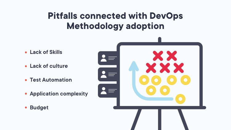 Pitfalls while Implementing DevOps Culture