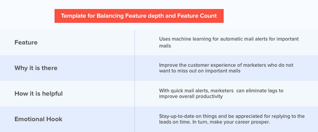 This template is a good example for screening feature depth and feature count