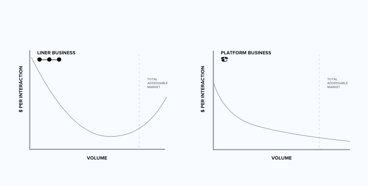 average cost curve explained
