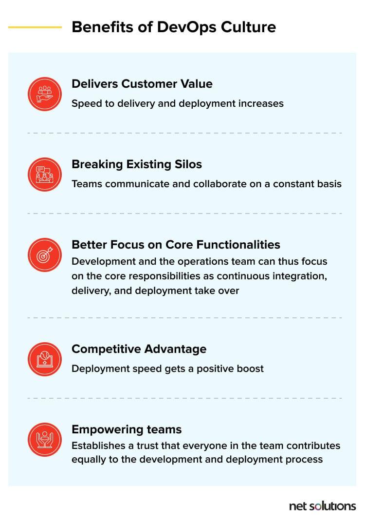 Benefits of implementing devops culture