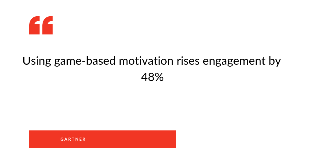game-based motivation rises employee engagement by 48% according to Gartner