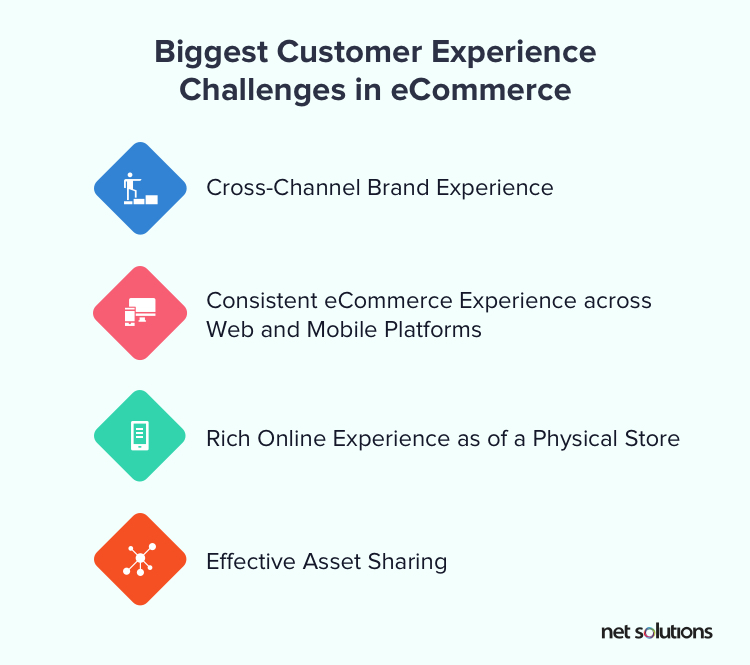 Biggest Customer Experience Challenges in eCommerce