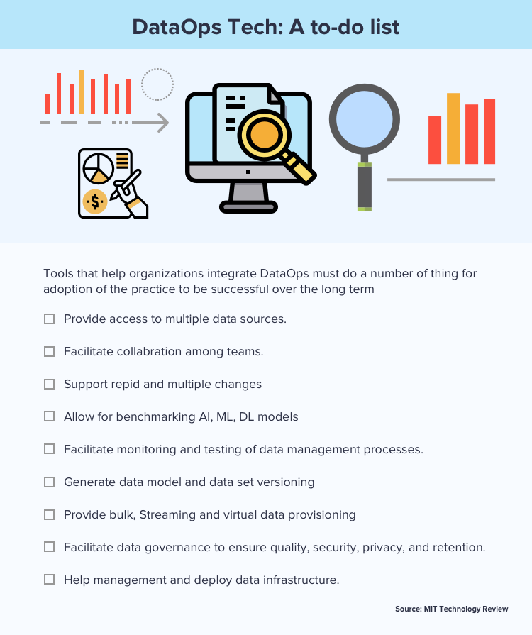 DataOps approach implementation checklist