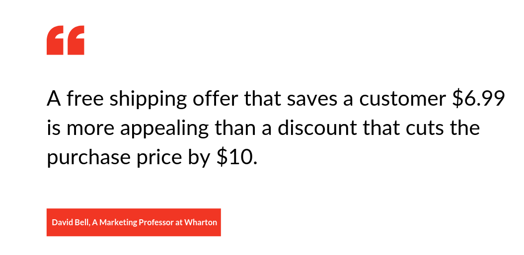 David Bell quote on free shipping vs discount