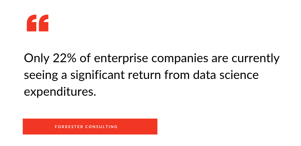 Forrester report on data science expenditures