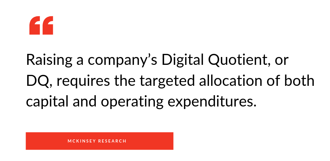 McKinsey Research on Digital Quotient