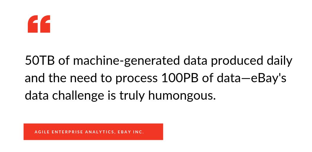 eBay's daily data production