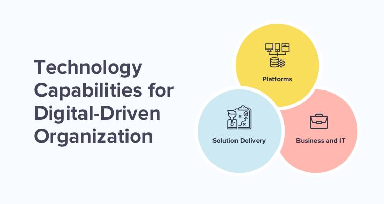 technology capabilities of a data-driven organization