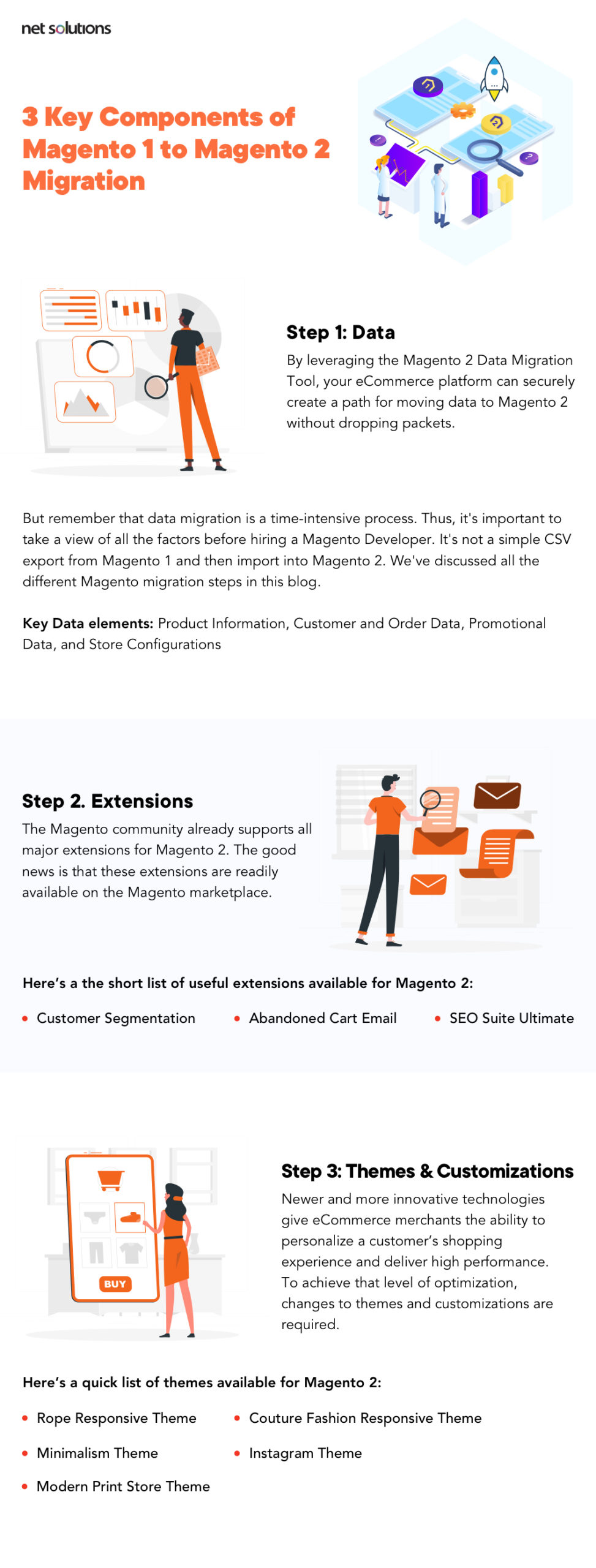 3 key components of magento 1 to magento 2 migration
