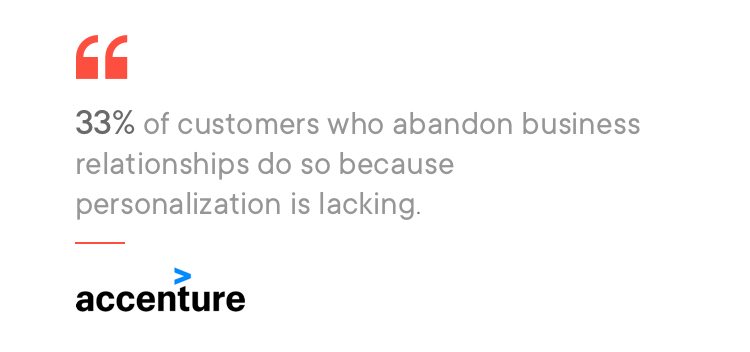 Accenture study on importance of personalization