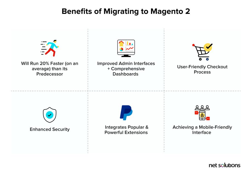 Benefits of Magento 1 to Magento 2 migration