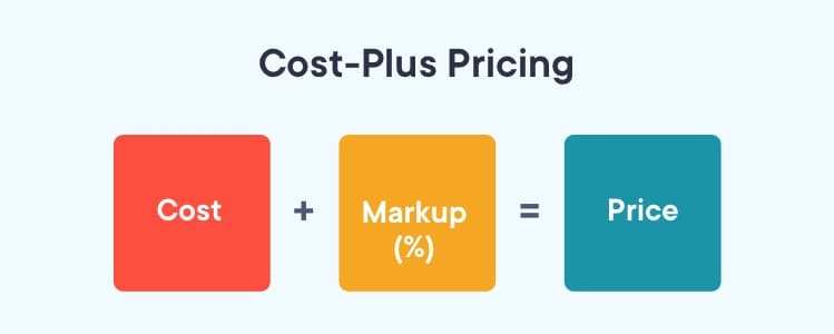 Cost-Plus pricing for estimating product cost
