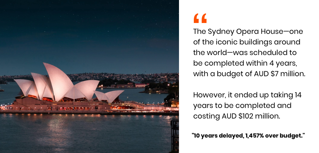 Sydney Opera agile estimation failure