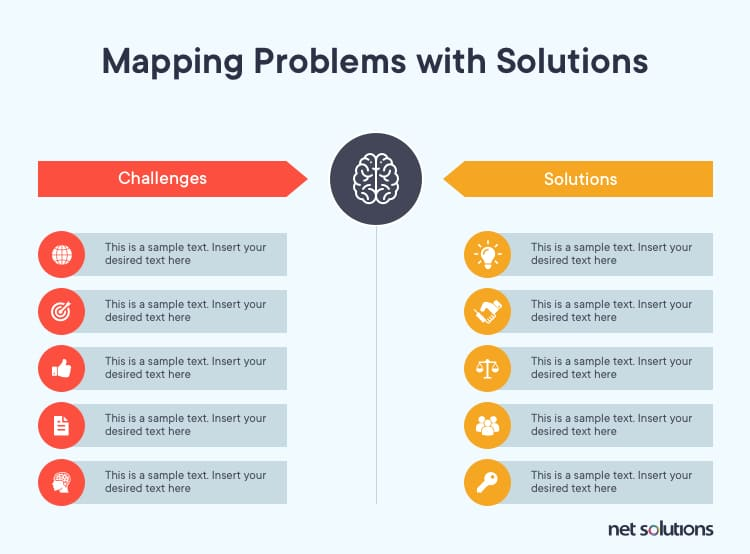 template for mapping problems with viable solutions
