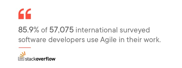A research by StackOverflow that shows the number of software developers who prefer Agile development
