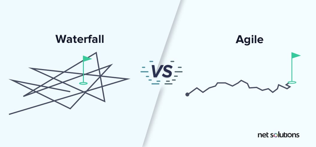 Comparing Waterfall development with Agile Development