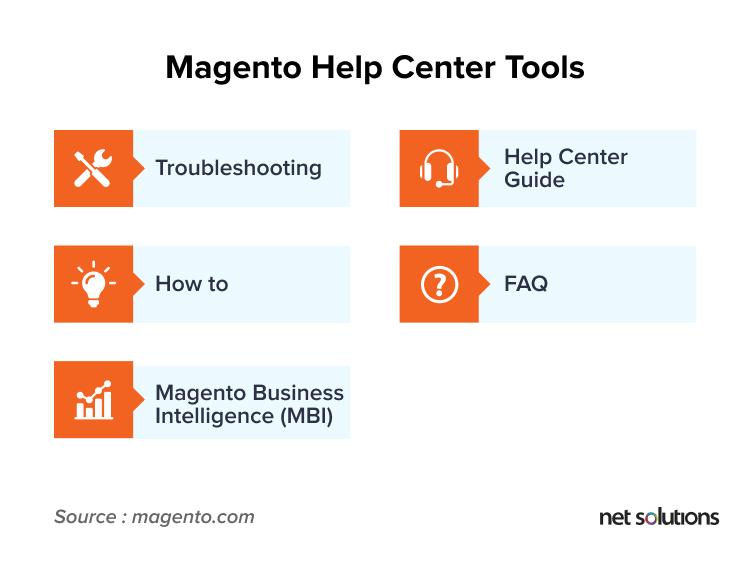 List of Magento help center tools