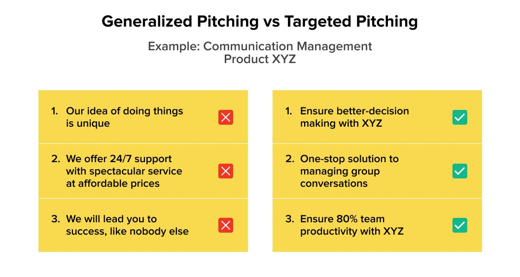 difference between generalized and targeted pitching