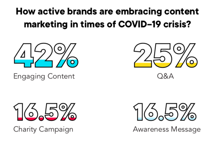 how eCommerce brands are using Instagram Marketing as one of the ecommerce trends