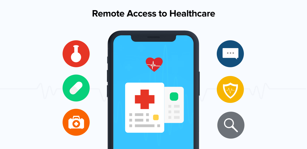 Remote access to healthcare