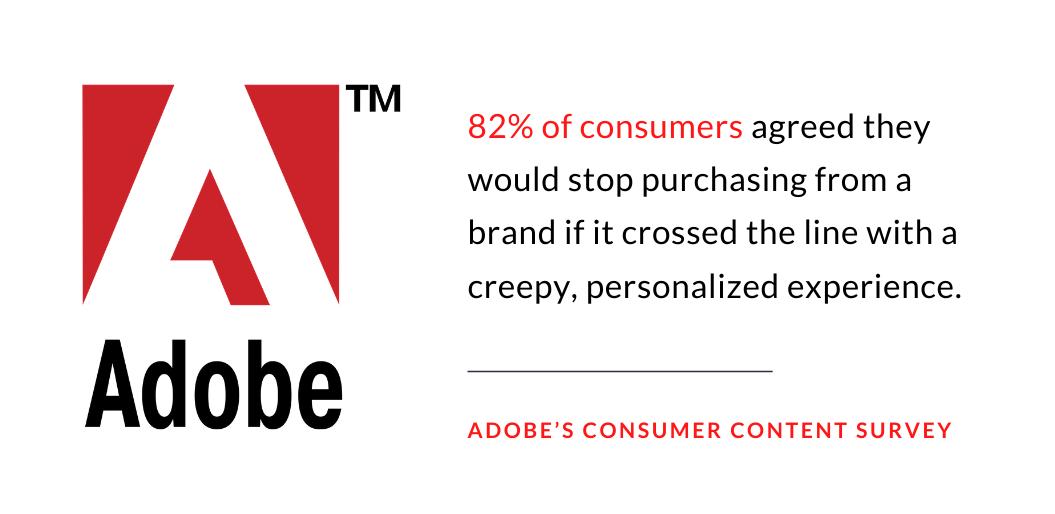 Adobe on CXM success