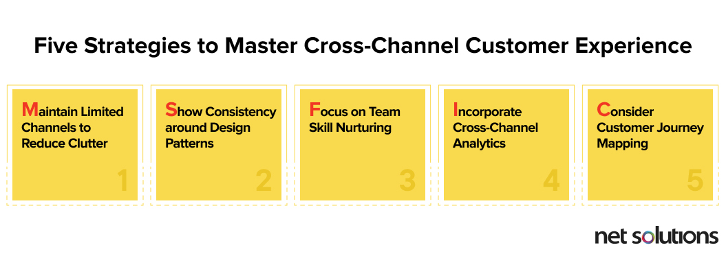 Five step strategy to nail cross-channel customer experience