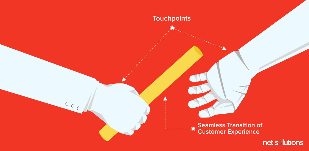 Analogy that helps understand cross-channel customer experience