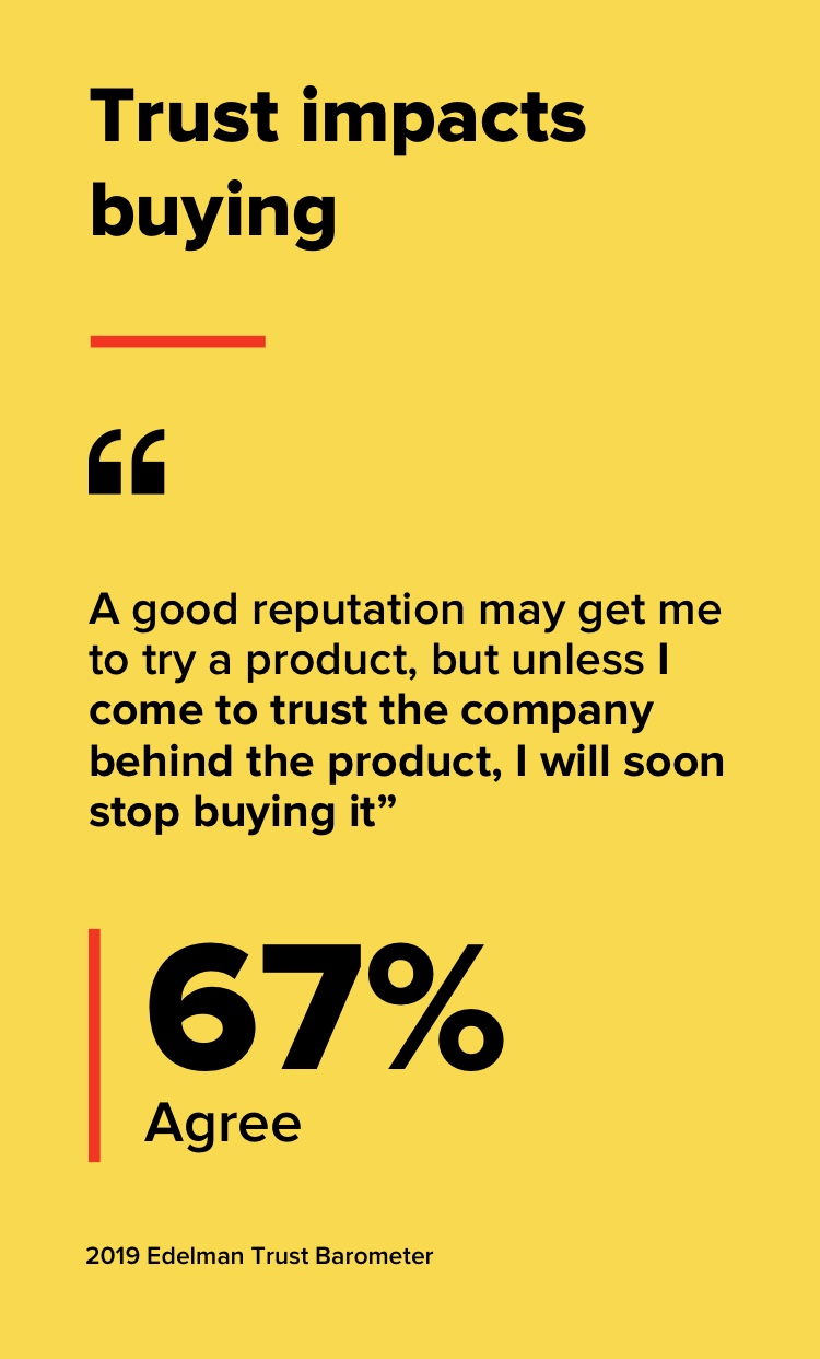 Trust can impact buying - A study by Edelman Trust Barometer