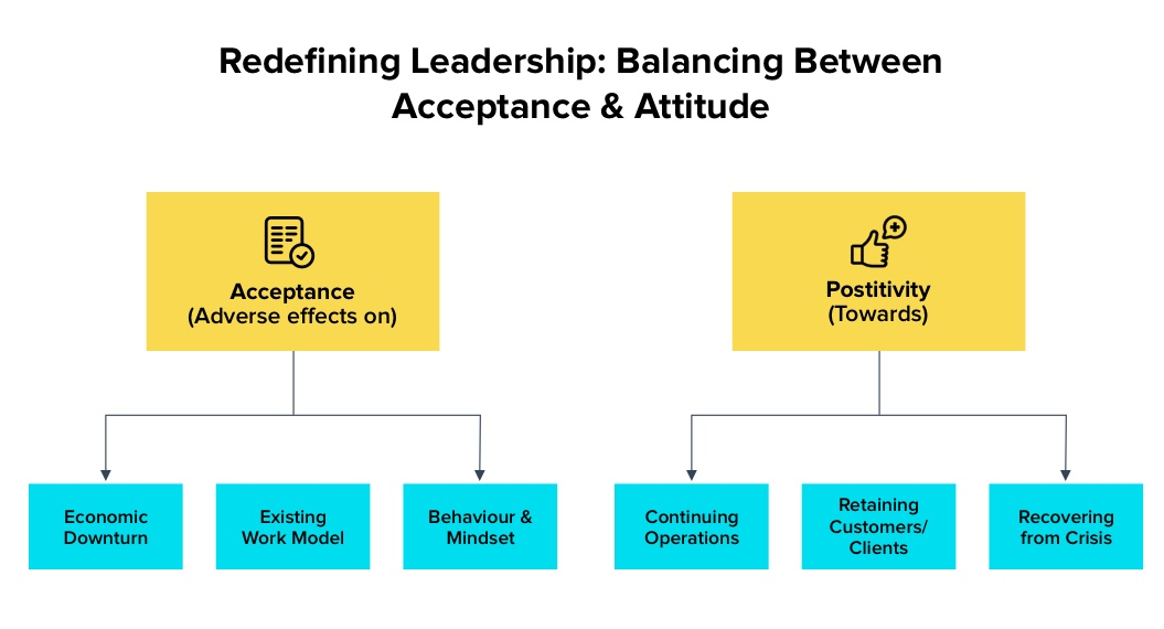 As a leader you need to balance between acceptance and attitude during a crisis