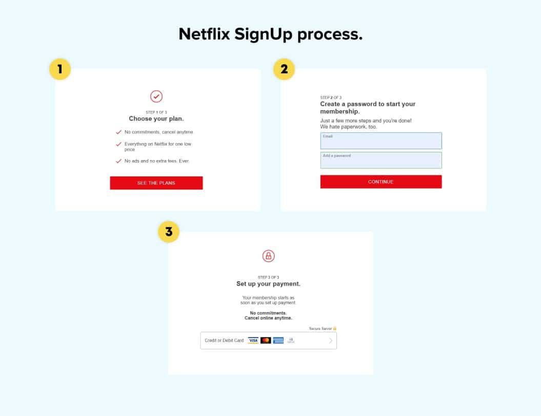 Netflix Signup Process