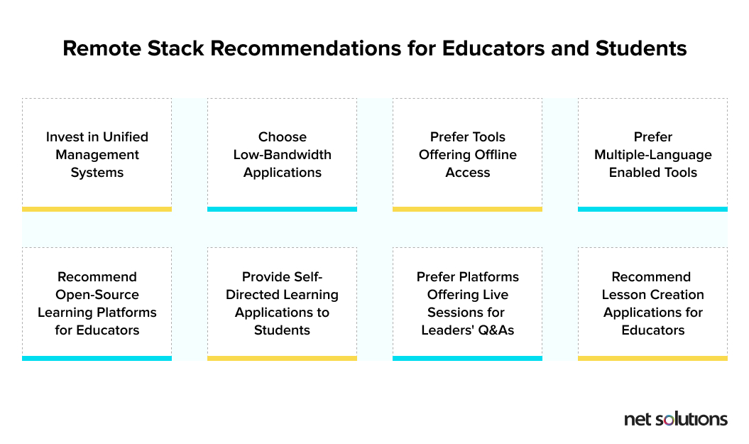These are essential remote stack recommendations for educators and students during COVID-19