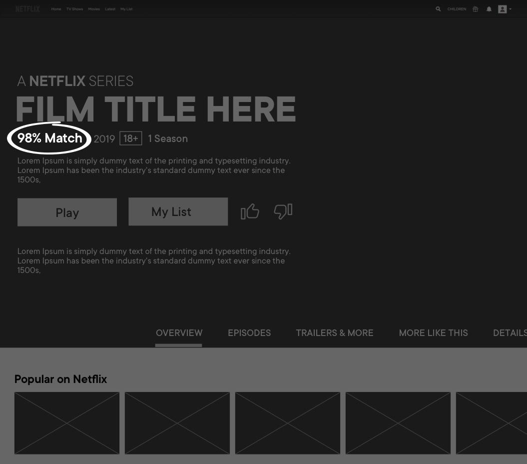 (Thiết kế trải nghiệm người dùng UX của Netflix - Babuki.vn)