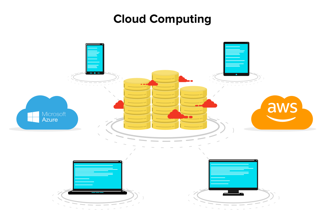 View all posts in Cloud Computing