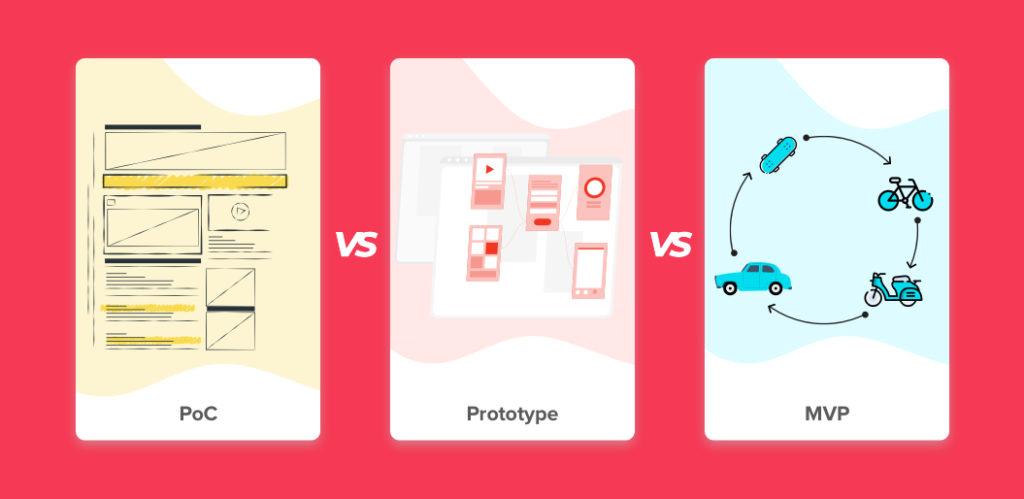 PoC vs MVP vs Prototype