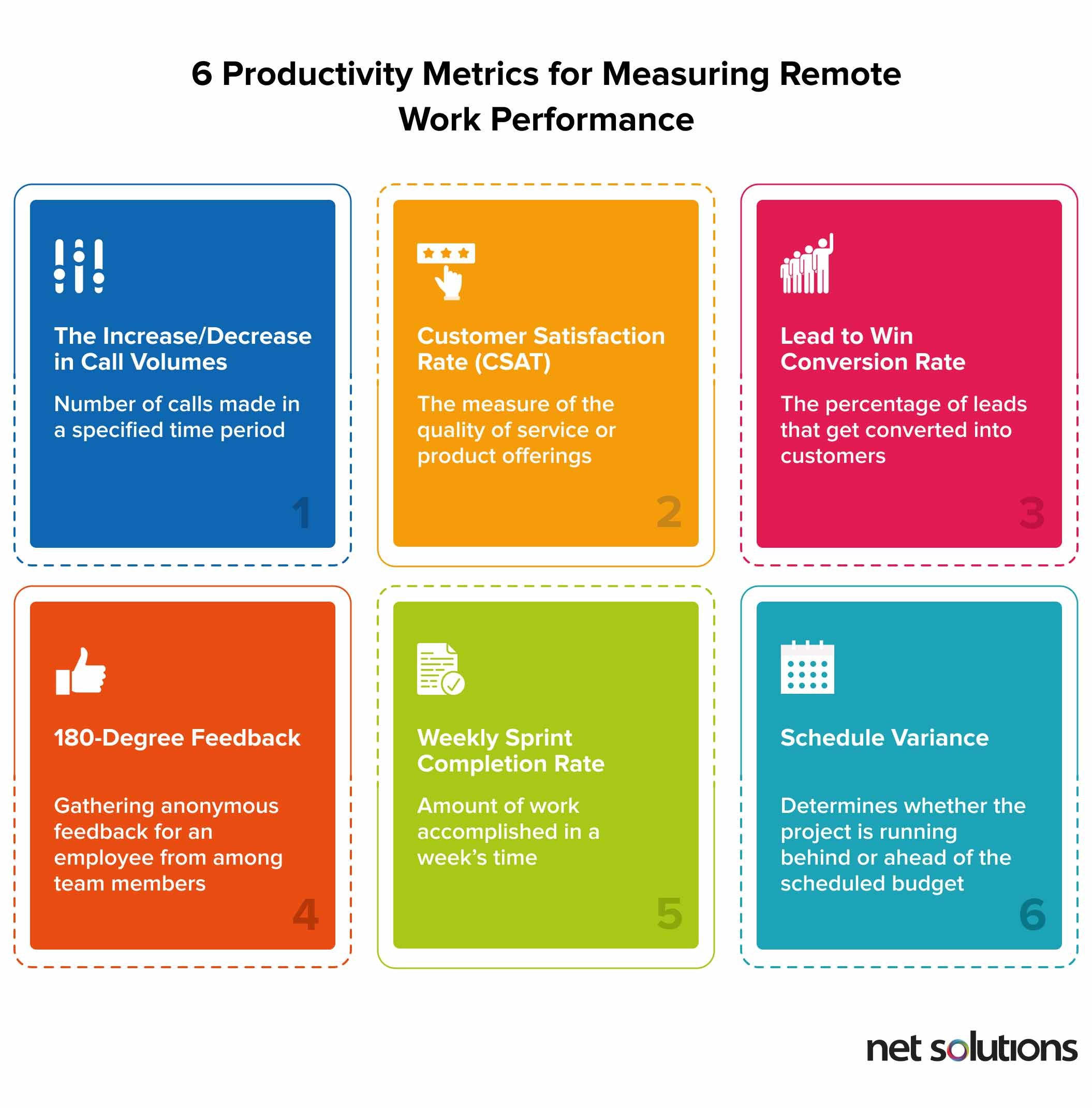The six productivity metrics for measuring productivity when working from home
