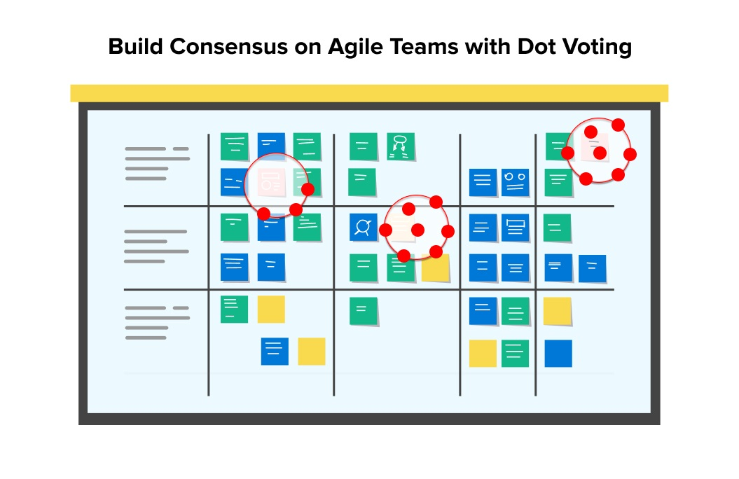 Build Consensus on Agile Teams with Dot Voting
