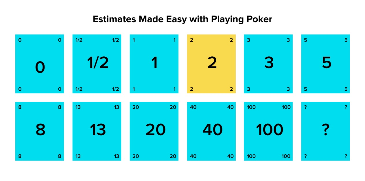Estimation made Easy with Playing Poker