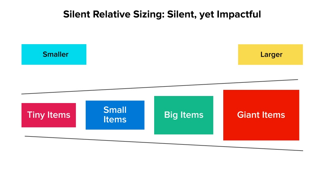 Silent Relative Sizing