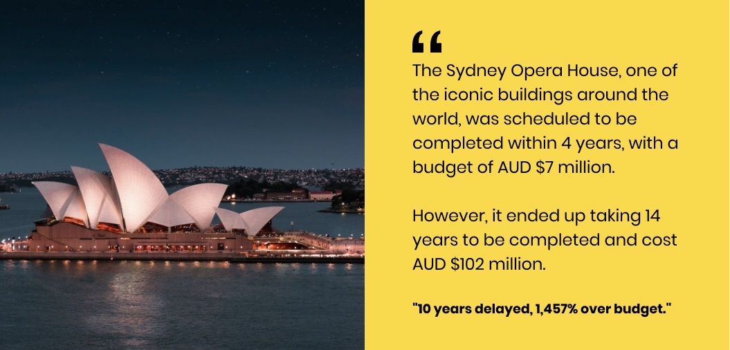 Sydney Opera House Delayed Project