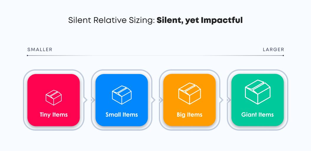 Silent Relative Sizing: Silent, yet Impactfut | Agile Estimation Techniques