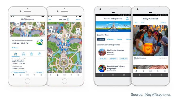 Disney app | Omnichannel Strategy
