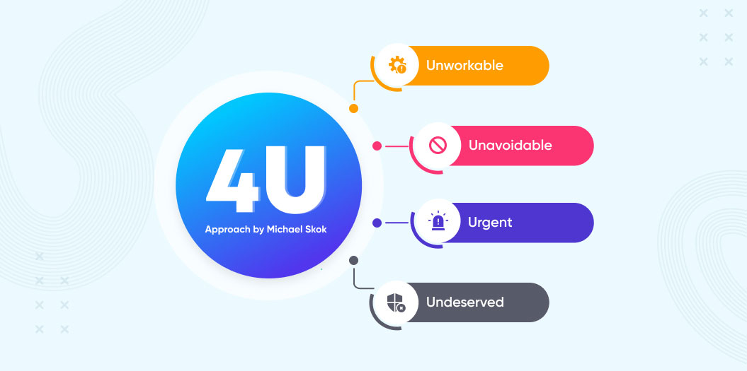 4u approach for finding customer problems | new product development process