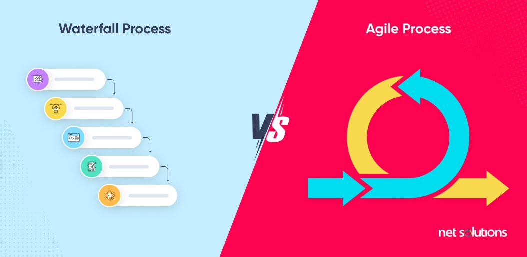 waterfall vs agile process