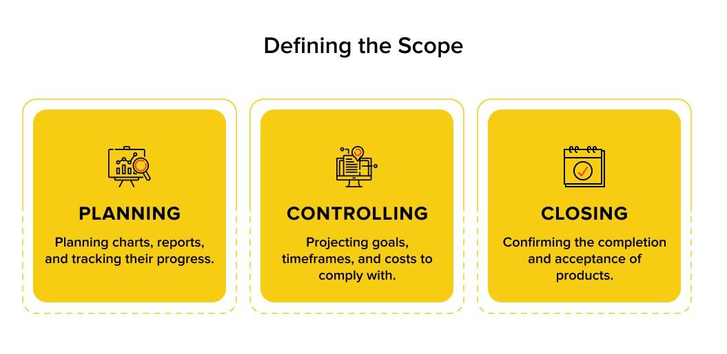 Defining the Scope