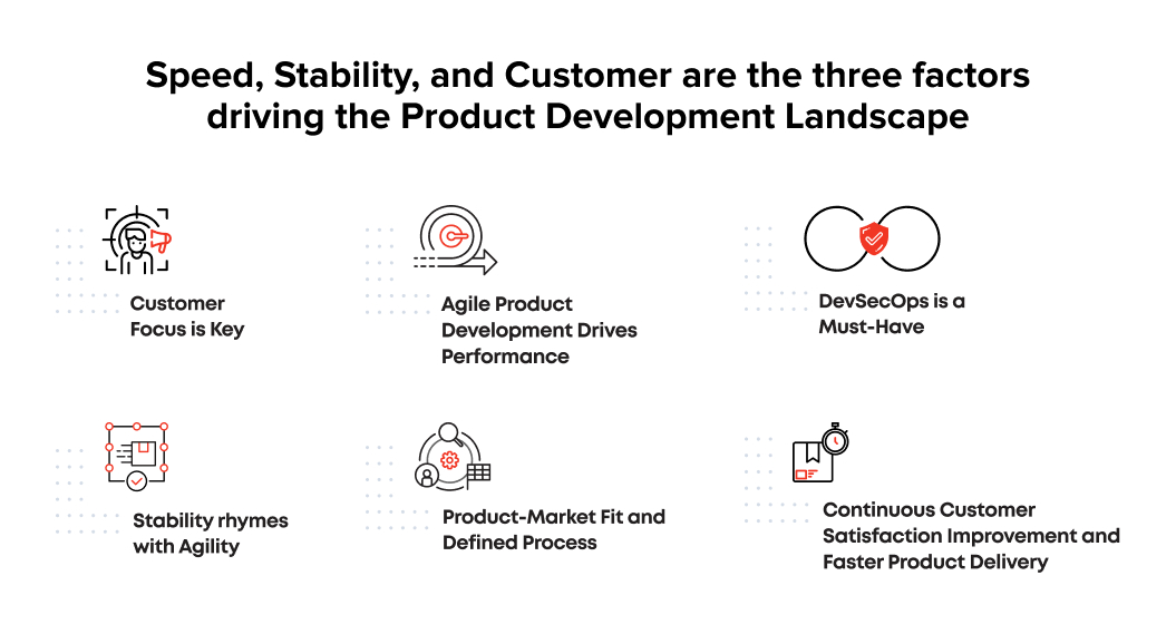 key agile product development trends